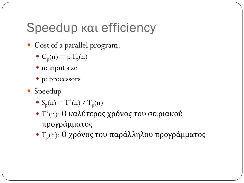 Speedup και efficiency Cost of a parallel program: C p (n) = p T p (n) n: input size p: processors Speedup S p (n) = T * (n) / T p (n) T * (n): Ο καλύ