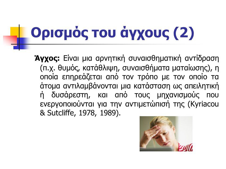 Ορισμός του άγχους (2) Άγχος: Είναι μια αρνητική συναισθηματική αντίδραση (π.χ. θυμός, κατάθλιψη, συναισθήματα ματαίωσης), η οποία επηρεάζεται από τον