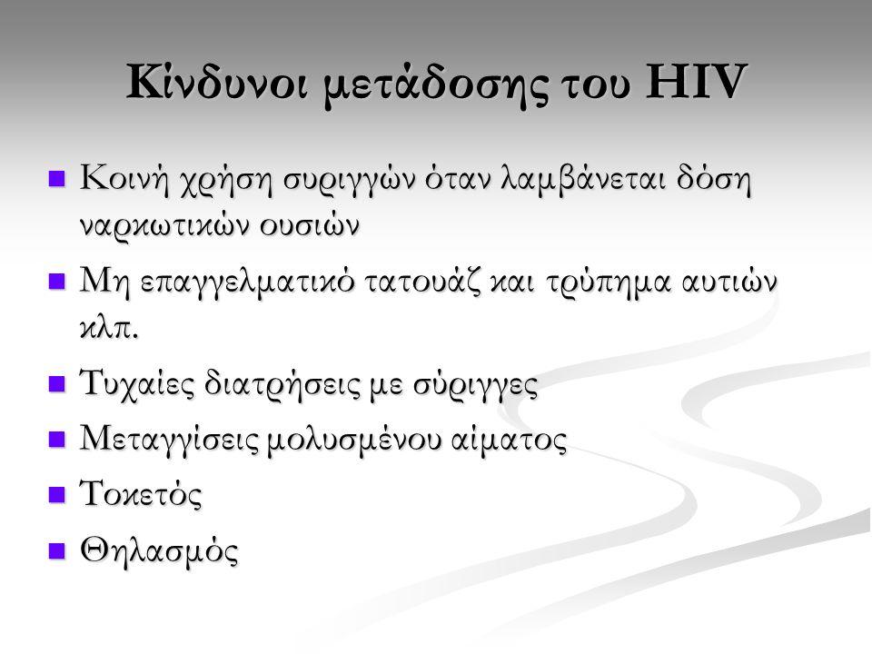Κίνδυνοι μετάδοσης του HIV Κοινή χρήση συριγγών όταν λαμβάνεται δόση ναρκωτικών ουσιών Κοινή χρήση συριγγών όταν λαμβάνεται δόση ναρκωτικών ουσιών Μη