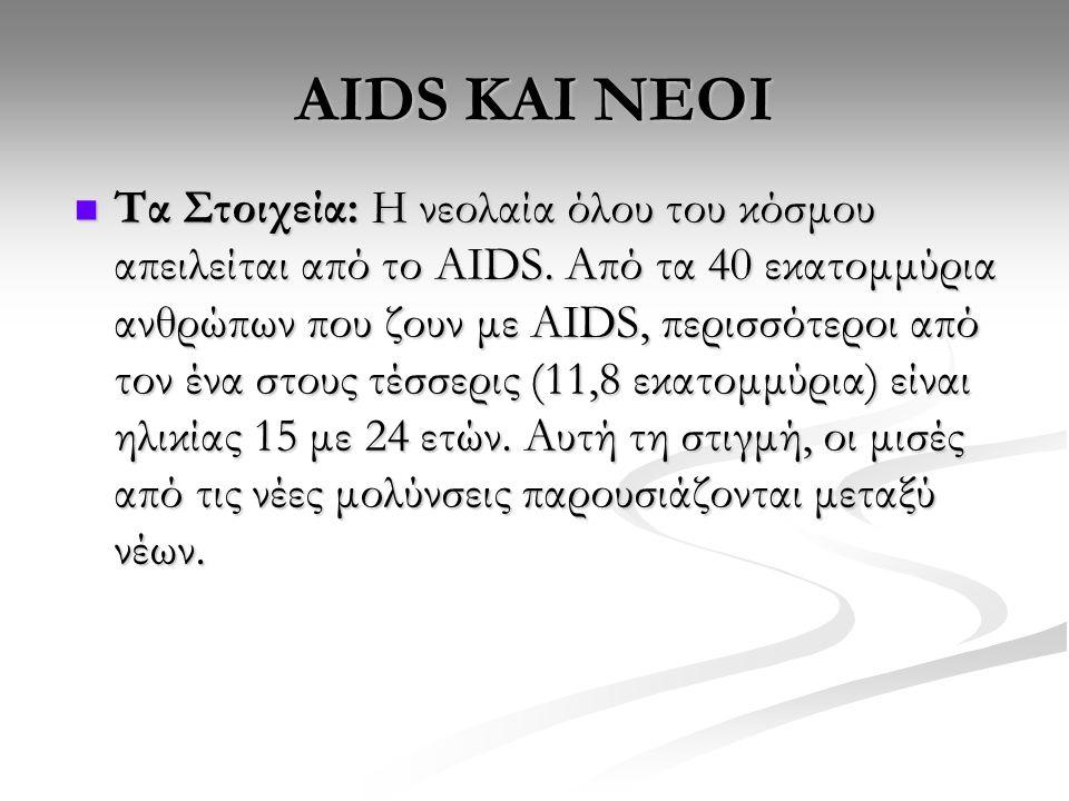 11,8 εκατομμύρια νέοι (15-24 ετών) ζουν με AIDS 11,8 εκατομμύρια νέοι (15-24 ετών) ζουν με AIDS 7,3 εκατομμύρια νεαρές γυναίκες & 4,5 εκατομμύρια νεαροί άνδρες 7,3 εκατομμύρια νεαρές γυναίκες & 4,5 εκατομμύρια νεαροί άνδρες 15.000 άνθρωποι μολύνονται από το AIDS κάθε μέρα, σχεδόν οι μισοί από αυτούς νέοι 15.000 άνθρωποι μολύνονται από το AIDS κάθε μέρα, σχεδόν οι μισοί από αυτούς νέοι Στατιστική
