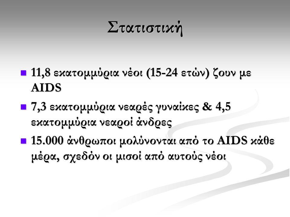 11,8 εκατομμύρια νέοι (15-24 ετών) ζουν με AIDS 11,8 εκατομμύρια νέοι (15-24 ετών) ζουν με AIDS 7,3 εκατομμύρια νεαρές γυναίκες & 4,5 εκατομμύρια νεαρ