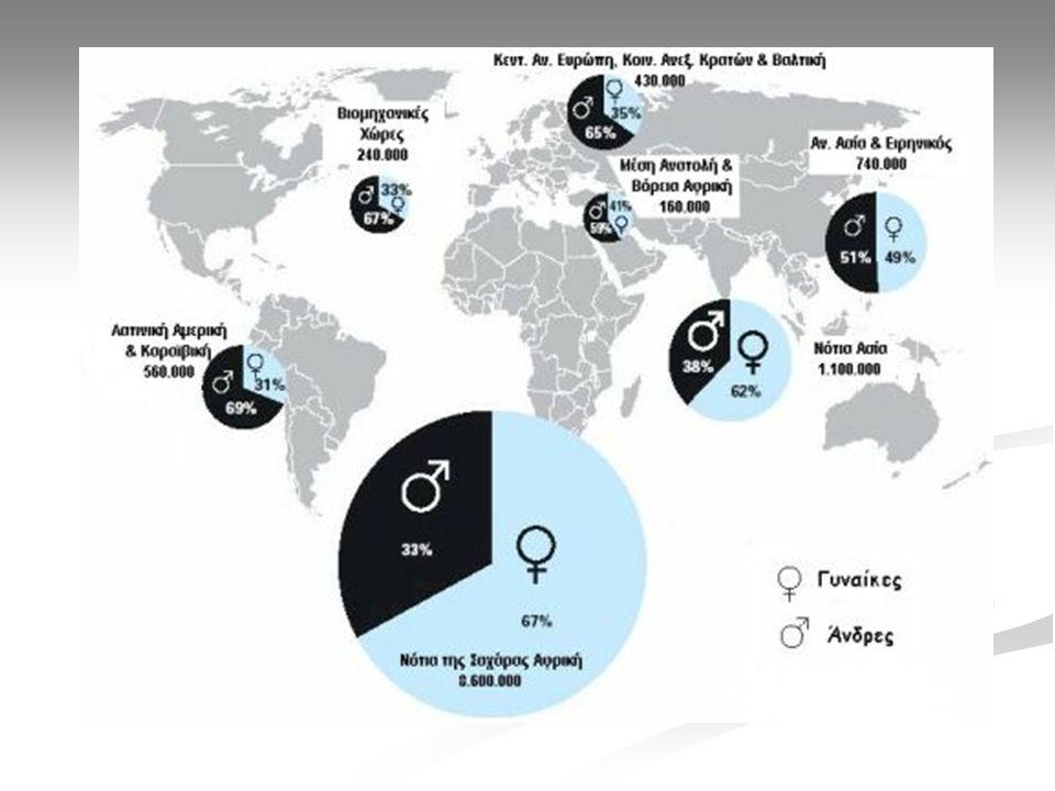 Είναι σημαντικό να ξέρουμε ότι: Οι περισσότεροι άνθρωποι με HIV μόλυνση δεν δείχνουν άρρωστοι Οι περισσότεροι άνθρωποι με HIV μόλυνση δεν δείχνουν άρρωστοιπερισσότεροι άνθρωποιπερισσότεροι άνθρωποι Οι περισσότεροι άνθρωποι με HIV μόλυνση δεν έχουν κάνει τεστ και δεν γνωρίζουν ότι έχουν μολυνθεί Οι περισσότεροι άνθρωποι με HIV μόλυνση δεν έχουν κάνει τεστ και δεν γνωρίζουν ότι έχουν μολυνθεί
