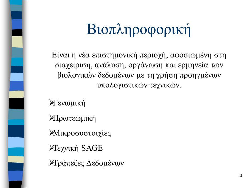 5 Σημείο Έναρξης Μετάφρασης (TIS)