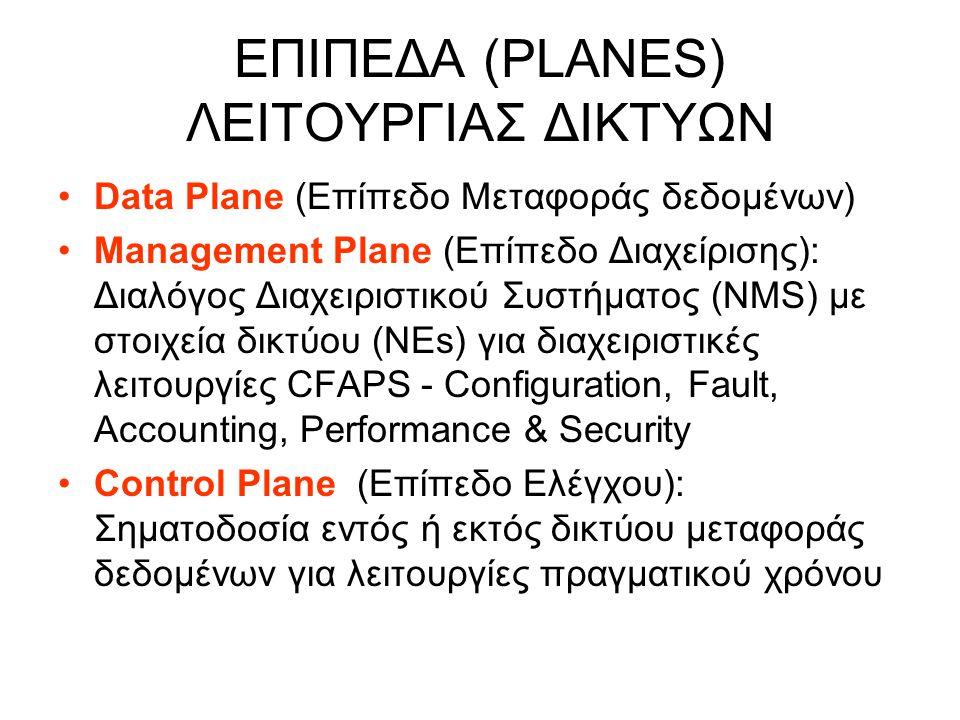 ΕΠΙΠΕΔΑ (PLANES) ΛΕΙΤΟΥΡΓΙΑΣ ΔΙΚΤΥΩΝ Data Plane (Επίπεδο Μεταφοράς δεδομένων) Management Plane (Επίπεδο Διαχείρισης): Διαλόγος Διαχειριστικού Συστήματος (NMS) με στοιχεία δικτύου (NEs) για διαχειριστικές λειτουργίες CFAPS - Configuration, Fault, Accounting, Performance & Security Control Plane (Επίπεδο Ελέγχου): Σηματοδοσία εντός ή εκτός δικτύου μεταφοράς δεδομένων για λειτουργίες πραγματικού χρόνου
