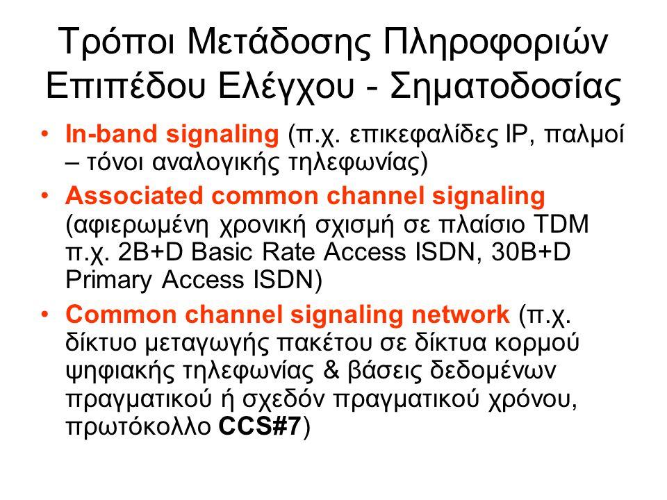Τρόποι Μετάδοσης Πληροφοριών Επιπέδου Ελέγχου - Σηματοδοσίας In-band signaling (π.χ. επικεφαλίδες IP, παλμοί – τόνοι αναλογικής τηλεφωνίας) Associated