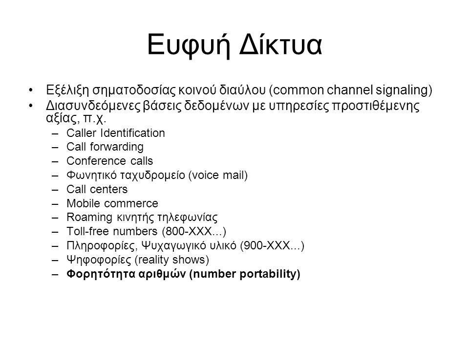 Ευφυή Δίκτυα Εξέλιξη σηματοδοσίας κοινού διαύλου (common channel signaling) Διασυνδεόμενες βάσεις δεδομένων με υπηρεσίες προστιθέμενης αξίας, π.χ. –Ca