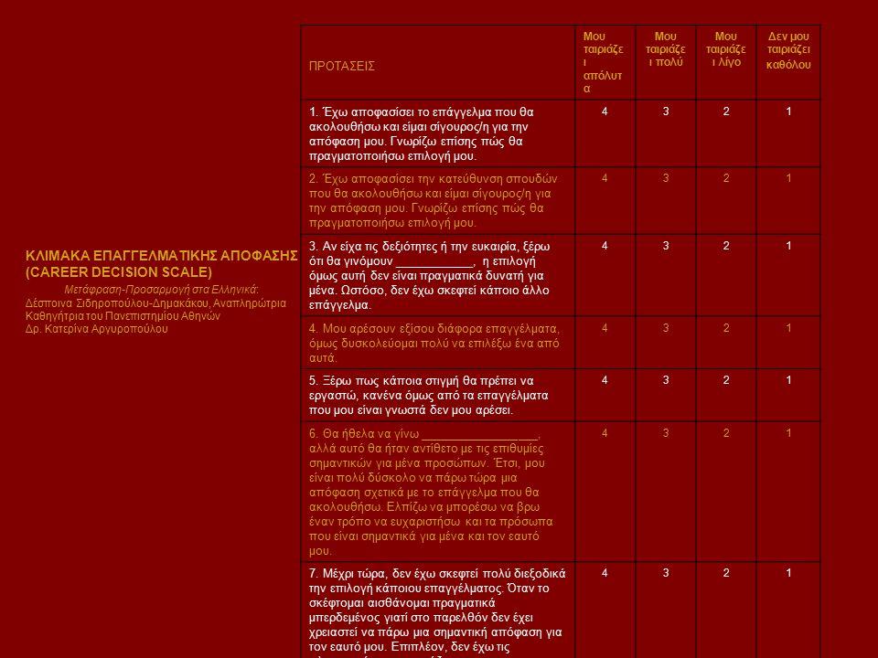 ΚΛΙΜΑΚΑ ΕΠΑΓΓΕΛΜΑΤΙΚΗΣ ΑΠΟΦΑΣΗΣ (CAREER DECISION SCALE) Μετάφραση-Προσαρμογή στα Ελληνικά: Δέσποινα Σιδηροπούλου-Δημακάκου, Αναπληρώτρια Καθηγήτρια το