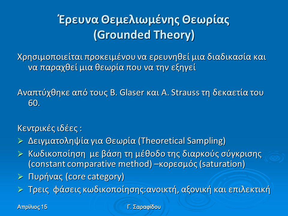 Απρίλιος 15Γ. Σαραφίδου Έρευνα Θεμελιωμένης Θεωρίας (Grounded Theory) Χρησιμοποιείται προκειμένου να ερευνηθεί μια διαδικασία και να παραχθεί μια θεωρ