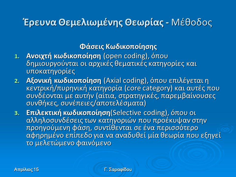 Απρίλιος 15Γ. Σαραφίδου Έρευνα Θεμελιωμένης Θεωρίας - Μέθοδος Φάσεις Κωδικοποίησης 1. Ανοιχτή κωδικοποίηση (open coding), όπου δημιουργούνται οι αρχικ