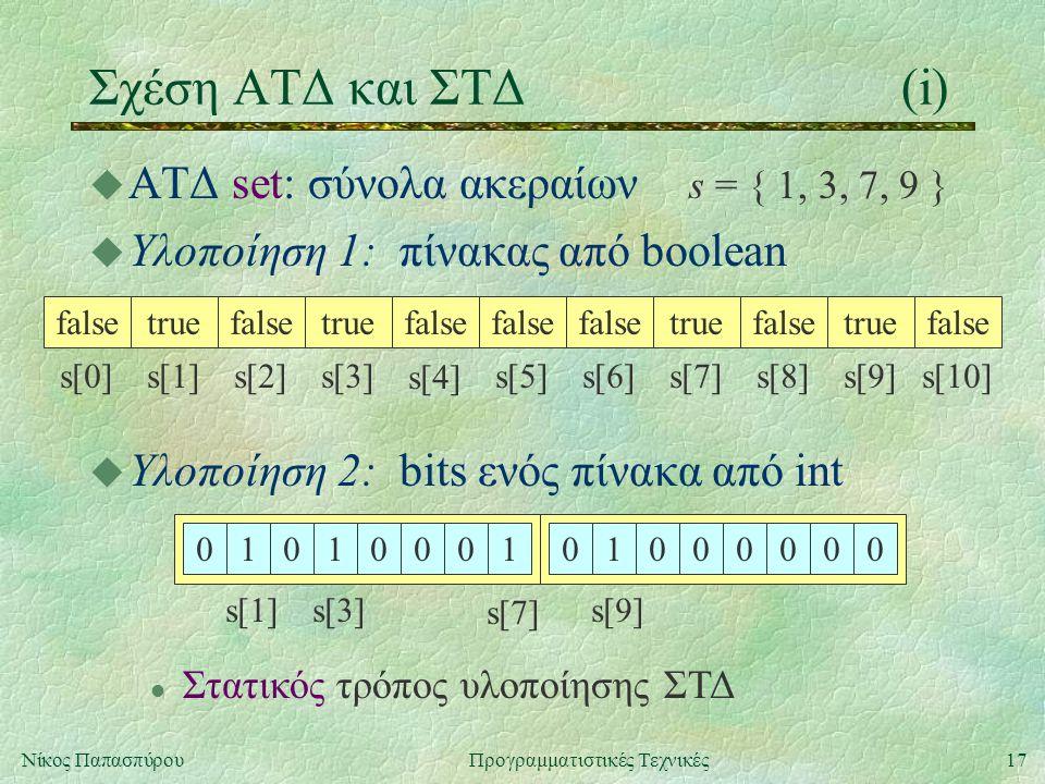17Νίκος ΠαπασπύρουΠρογραμματιστικές Τεχνικές Σχέση ΑΤΔ και ΣΤΔ(i) u ΑΤΔ set: σύνολα ακεραίων s = { 1, 3, 7, 9 } u Υλοποίηση 1: πίνακας από boolean falsetruefalsetrue false s[2]s[1]s[8]s[3]s[7]s[9]s[0] s[4] s[5]s[6]s[10] u Υλοποίηση 2: bits ενός πίνακα από int 0 s[1]s[3] s[7] s[9] 101000101000000 l Στατικός τρόπος υλοποίησης ΣΤΔ
