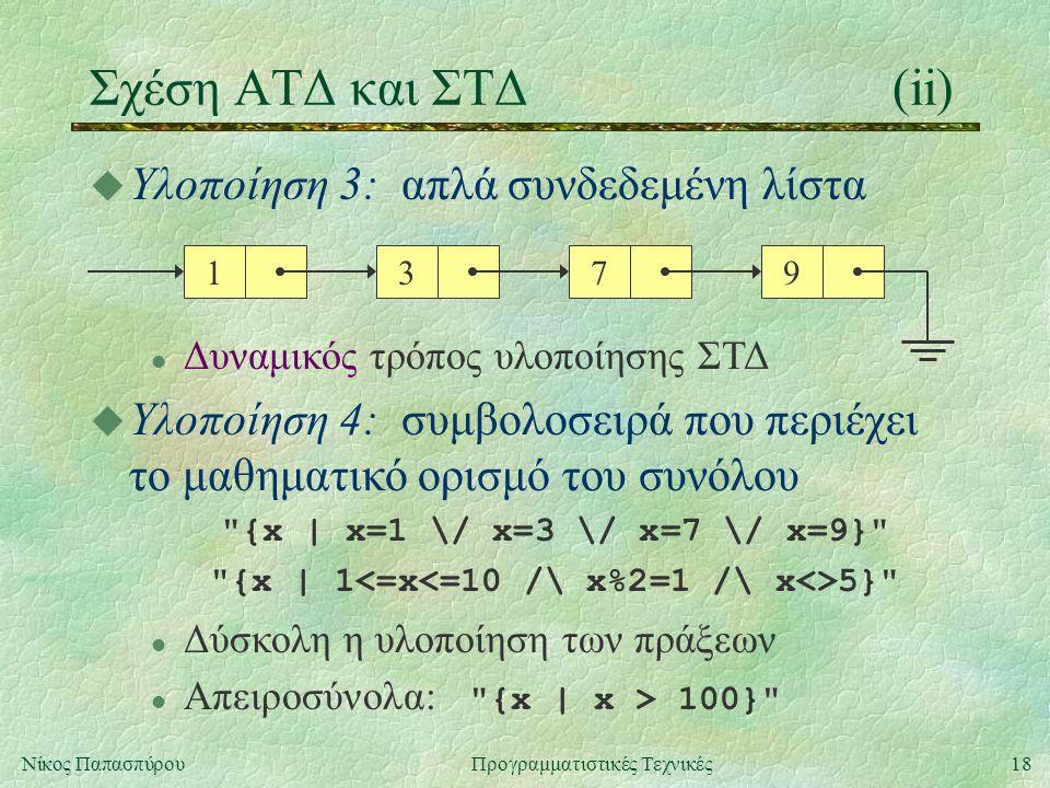 18Νίκος ΠαπασπύρουΠρογραμματιστικές Τεχνικές Σχέση ΑΤΔ και ΣΤΔ(ii) u Υλοποίηση 3: απλά συνδεδεμένη λίστα l Δυναμικός τρόπος υλοποίησης ΣΤΔ u Υλοποίηση 4: συμβολοσειρά που περιέχει το μαθηματικό ορισμό του συνόλου {x | x=1 \/ x=3 \/ x=7 \/ x=9} {x | 1 5} l Δύσκολη η υλοποίηση των πράξεων Απειροσύνολα: {x | x > 100} 1379