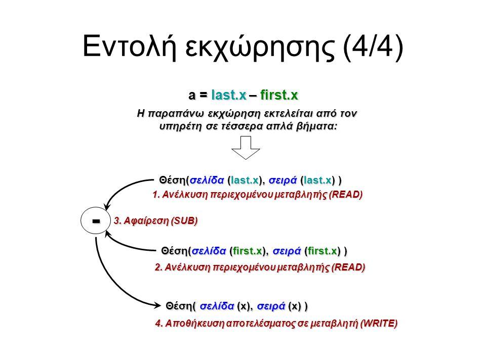Εντολή εκχώρησης (4/4) a = last.x – first.x Θέση(σελίδα (last.x), σειρά (last.x) ) Θέση(σελίδα (first.x), σειρά (first.x) ) - Θέση( σελίδα (x), σειρά (x) ) Η παραπάνω εκχώρηση εκτελείται από τον υπηρέτη σε τέσσερα απλά βήματα: 1.