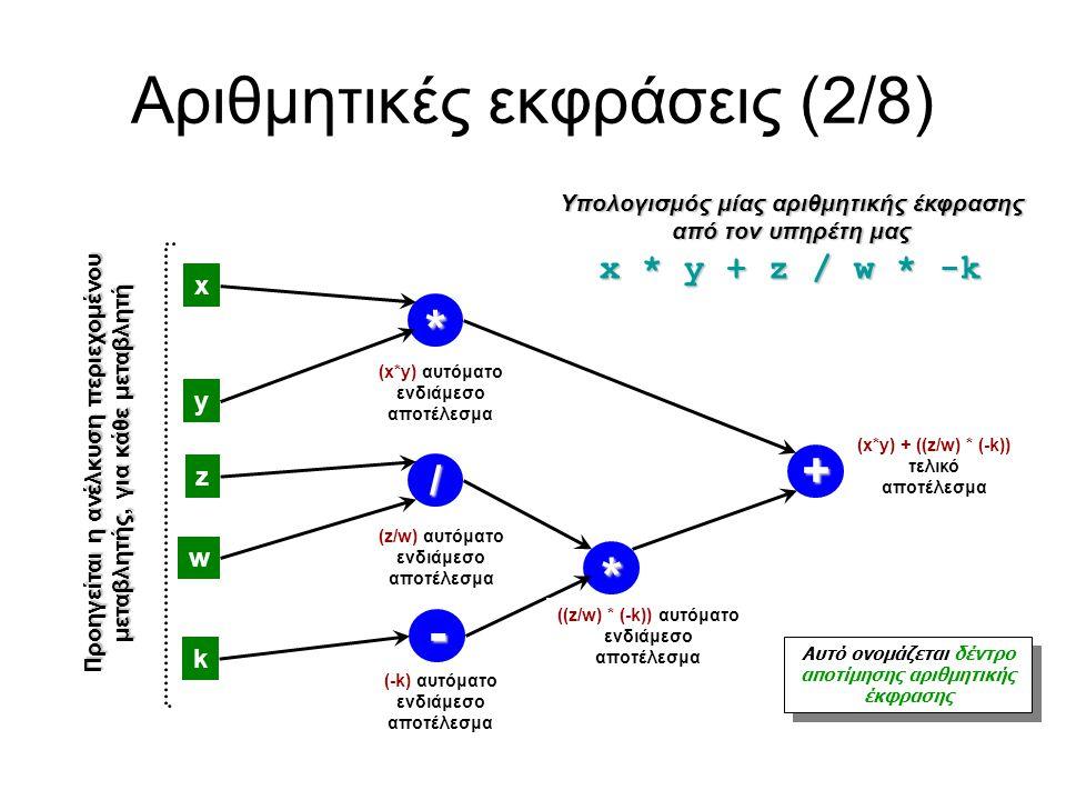 Αριθμητικές εκφράσεις (2/8) x * y + z / w * -k Υπολογισμός μίας αριθμητικής έκφρασης από τον υπηρέτη μας x y z w k* * - / + (x*y) αυτόματο ενδιάμεσο αποτέλεσμα (z/w) αυτόματο ενδιάμεσο αποτέλεσμα (-k) αυτόματο ενδιάμεσο αποτέλεσμα ((z/w) * (-k)) αυτόματο ενδιάμεσο αποτέλεσμα (x*y) + ((z/w) * (-k)) τελικό αποτέλεσμα Προηγείται η ανέλκυση περιεχομένου μεταβλητής, για κάθε μεταβλητή Αυτό ονομάζεται δέντρο αποτίμησης αριθμητικής έκφρασης Αυτό ονομάζεται δέντρο αποτίμησης αριθμητικής έκφρασης