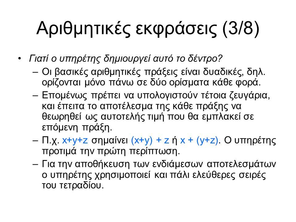 Αριθμητικές εκφράσεις (3/8) Γιατί ο υπηρέτης δημιουργεί αυτό το δέντρο.