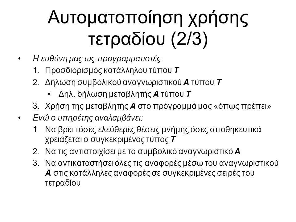 Αυτοματοποίηση χρήσης τετραδίου (2/3) Η ευθύνη μας ως προγραμματιστές: 1.Προσδιορισμός κατάλληλου τύπου Τ 2.Δήλωση συμβολικού αναγνωριστικού Α τύπου Τ Δηλ.