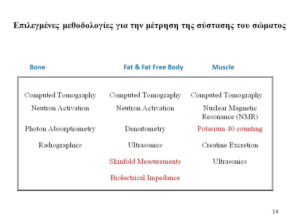 14 Επιλεγμένες μεθοδολογίες για την μέτρηση της σύστασης του σώματος Bone Fat & Fat Free Body Muscle