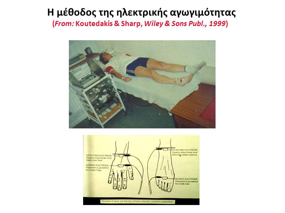 Η μέθοδος της ηλεκτρικής αγωγιμότητας (From: Koutedakis & Sharp, Wiley & Sons Publ., 1999)
