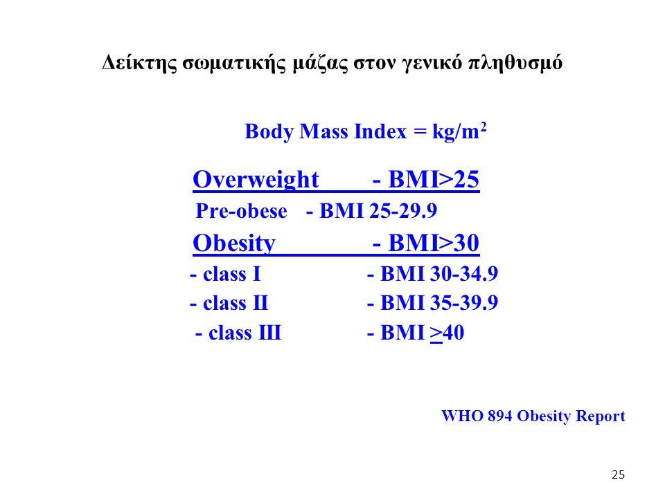 Δείκτης σωματικής μάζας στον γενικό πληθυσμό Body Mass Index = kg/m 2 Overweight - BMI>25 Pre-obese - BMI 25-29.9 Obesity - BMI>30 - class I - BMI 30-