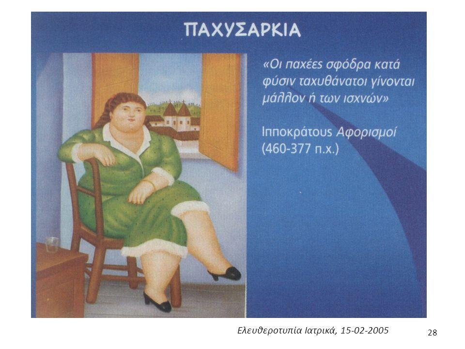 28 Ελευθεροτυπία Ιατρικά, 15-02-2005