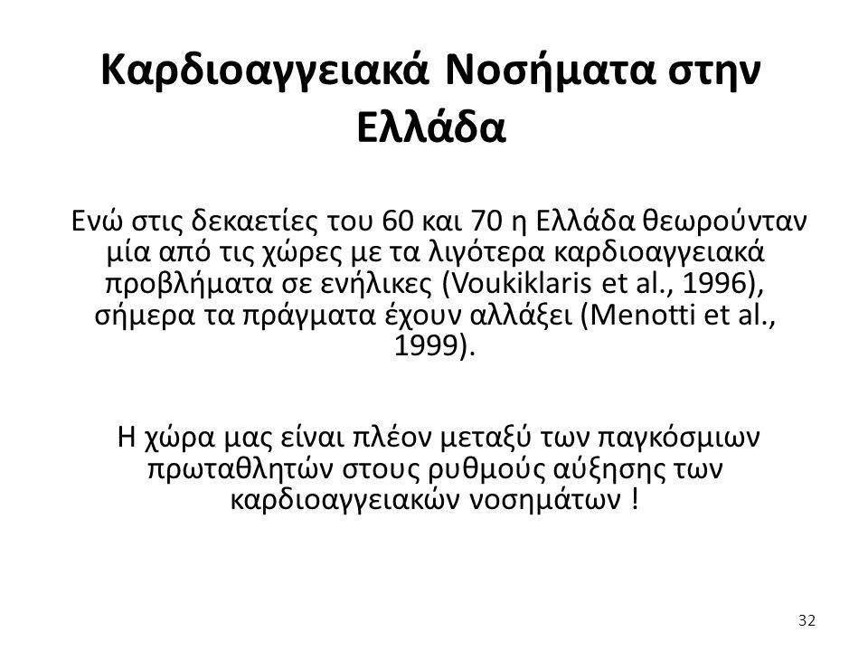 Καρδιοαγγειακά Νοσήματα στην Ελλάδα Ενώ στις δεκαετίες του 60 και 70 η Ελλάδα θεωρούνταν μία από τις χώρες με τα λιγότερα καρδιοαγγειακά προβλήματα σε