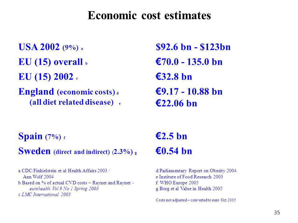 Economic cost estimates 35 USA 2002 (9%) a $92.6 bn - $123bn EU (15) overall b € 70.0 - 135.0 bn EU (15) 2002 c € 32.8 bn England (economic costs) d (all diet related disease) e € 9.17 - 10.88 bn € 22.06 bn Spain (7%) f € 2.5 bn Sweden (direct and indirect) ( 2.3%) g € 0.54 bn a CDC/Finkielstein et al Health Affairs 2003 / Ann Wolf 2004 b Based on % of actual CVD costs – Rayner and Rayner - eurohealth Vol 9 No 1 Spring 2003 c LMC International 2005 d Parliamentary Report on Obesity 2004 e Institute of Food Research 2003 f WHO Europe 2005 g Borg et al Value in Health 2005 Costs not adjusted – converted to euro Oct 2005