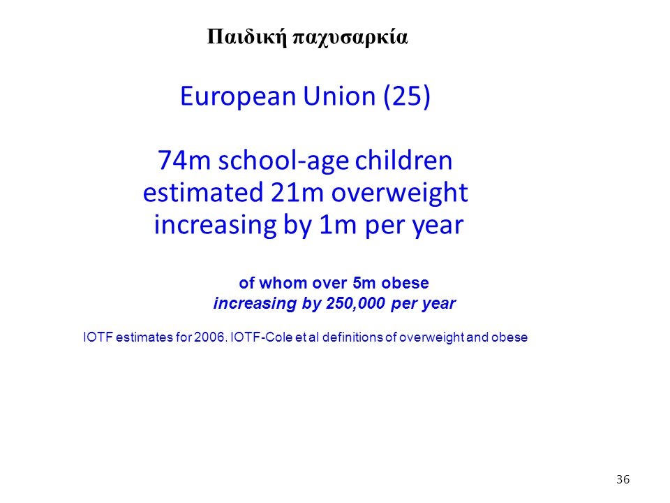 European Union (25) 74m school-age children estimated 21m overweight increasing by 1m per year 36 of whom over 5m obese increasing by 250,000 per year IOTF estimates for 2006.