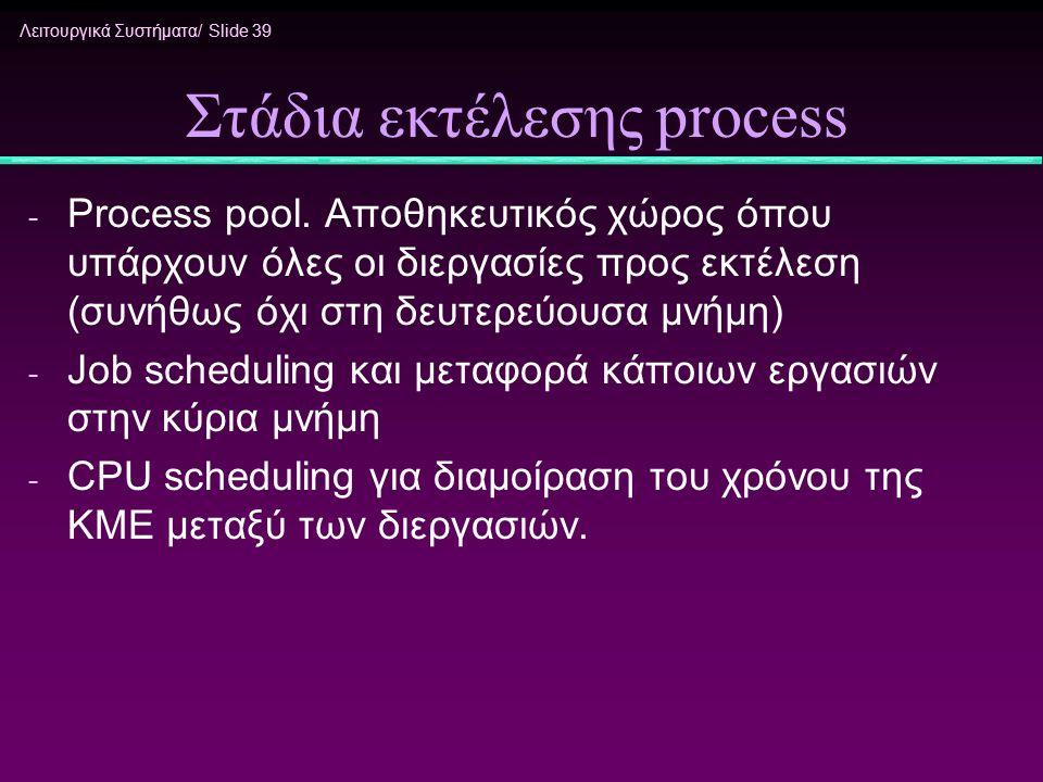 Λειτουργικά Συστήματα/ Slide 39 Στάδια εκτέλεσης process - Process pool. Αποθηκευτικός χώρος όπου υπάρχουν όλες οι διεργασίες προς εκτέλεση (συνήθως ό