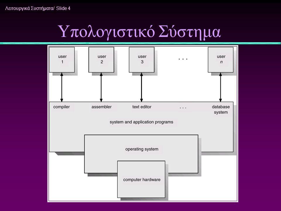 Λειτουργικά Συστήματα/ Slide 15 Interrupts - Κάθε συμβάν είτε από το υλικό είτε από το λογισμικό, συνήθως σηματοδοτείται από μια διακοπή (interrupt) - Το υλικό μπορεί να προκαλέσει διακοπή στέλνοντας σήμα στην ΚΜΕ μέσω του διαύλου - Το λογισμικό μέσω κλήσης συστήματος (system call) - Όταν η ΚΜΕ δέχεται μια διακοπή σταματά ότι κάνει εκείνη τη στιγμή και μεταφέρει τον έλεγχο σε μια καθορισμένη θέση μνήμης.