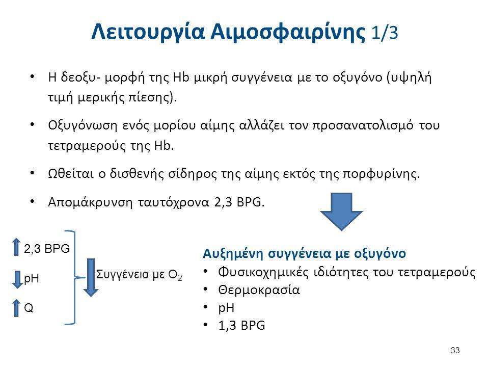 Αυξημένη συγγένεια με οξυγόνο Φυσικοχημικές ιδιότητες του τετραμερούς Θερμοκρασία pH 1,3 BPG 2,3 BPG pH Q Συγγένεια με Ο 2 Λειτουργία Αιμοσφαιρίνης 1/