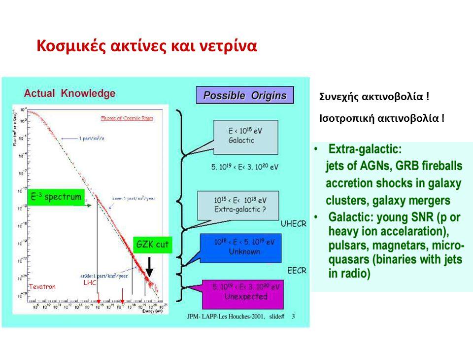 Κοσμικές ακτίνες και νετρίνα Συνεχής ακτινοβολία ! Ισοτροπική ακτινοβολία ! Tevatron LHC
