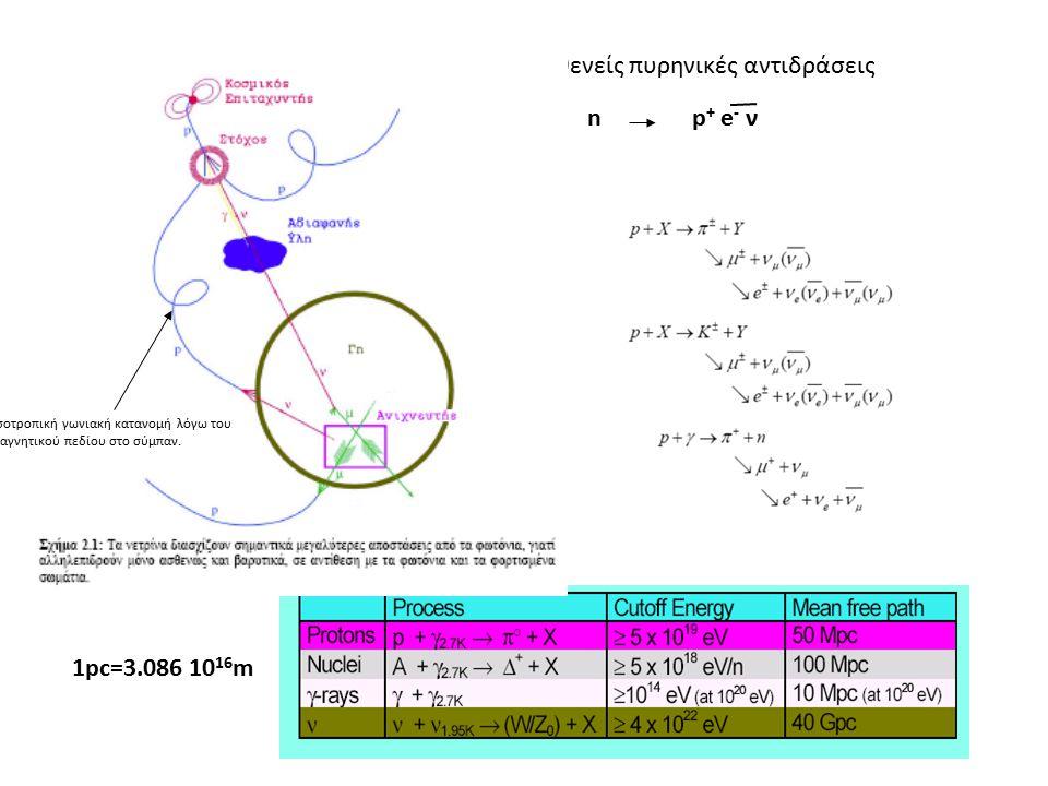 1pc=3.086 10 16 m np + e - ν Ασθενείς πυρηνικές αντιδράσεις Ισοτροπική γωνιακή κατανομή λόγω του μαγνητικού πεδίου στο σύμπαν.
