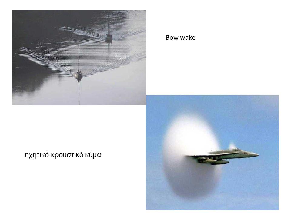 ηχητικό κρουστικό κύμα Bow wake