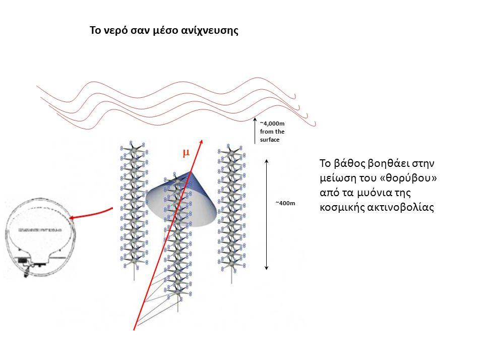 ~4,000m from the surface ~400m  Το νερό σαν μέσο ανίχνευσης Το βάθος βοηθάει στην μείωση του «θορύβου» από τα μυόνια της κοσμικής ακτινοβολίας