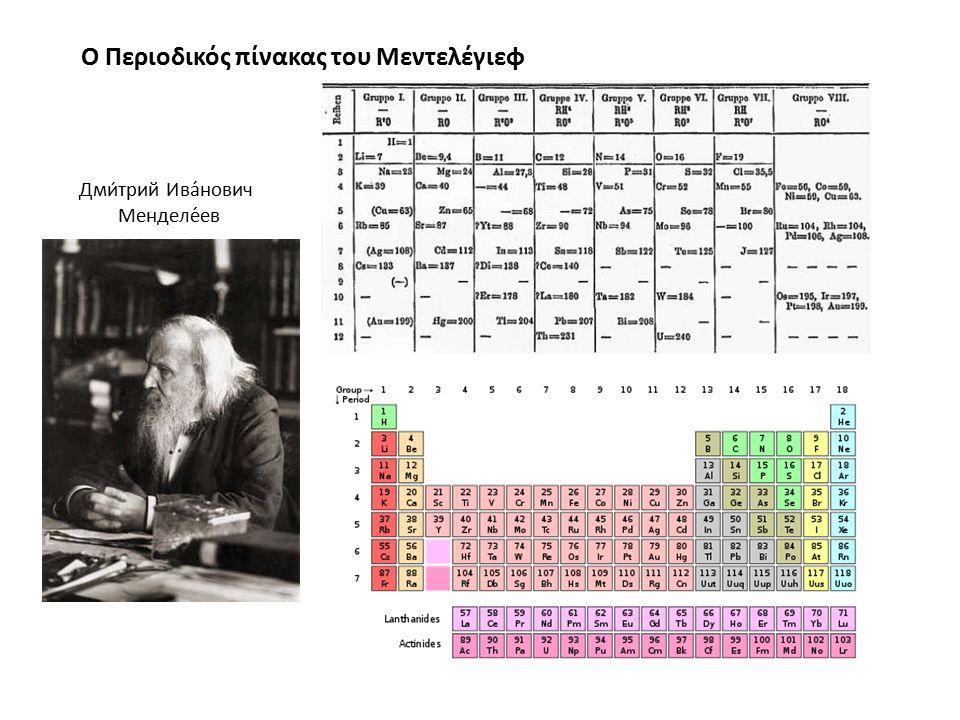 Ο Περιοδικός πίνακας του Μεντελέγιεφ Дми́трий Ива́нович Менделе́ев