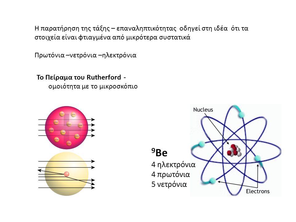 Η παρατήρηση της τάξης – επαναληπτικότητας οδηγεί στη ιδέα ότι τα στοιχεία είναι φτιαγμένα από μικρότερα συστατικά Πρωτόνια –νετρόνια –ηλεκτρόνια Το Π