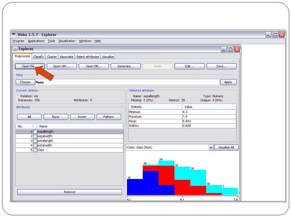 Αρχεία.arff Τα αρχεία που περιέχουν το σύνολο δεδομένων πρέπει να έχουν συγκεκριμένο format και να αποθηκεύονται με την επέκταση.arff Στον φάκελο C:\Program Files\Weka-3-5\data περιέχονται κάποια παραδείγματα τέτοιων αρχείων.