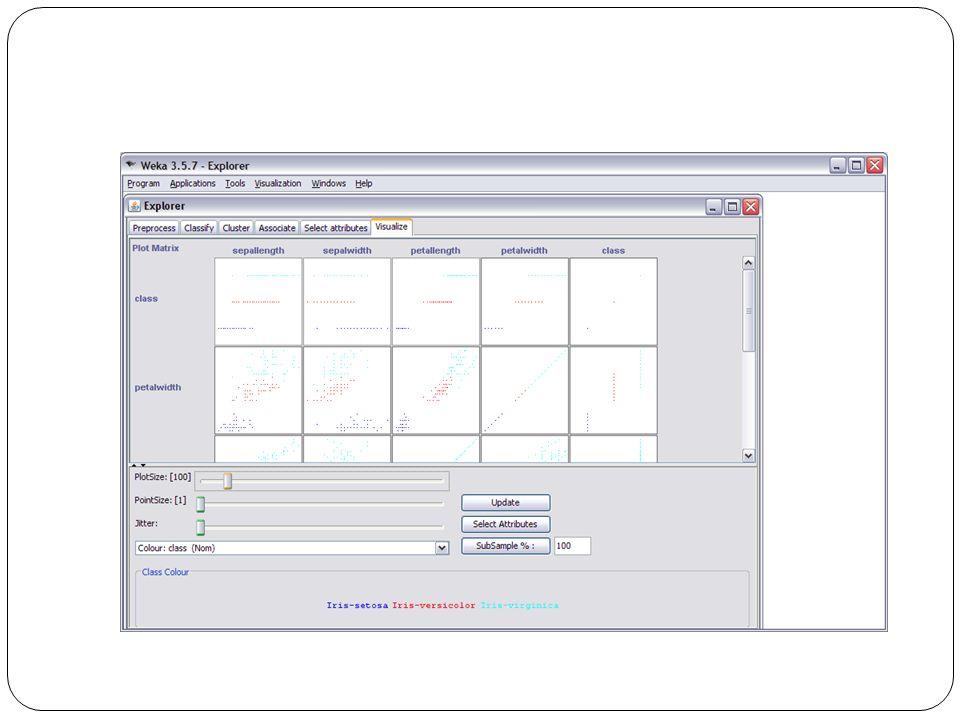Συσταδοποίηση δεδομένων Αφού έχει επιλεγεί ένα σύνολο δεδομένων είναι δυνατόν να γίνει συσταδοποίηση ( εύρεση ομάδων ' όμοιων ' δεδομένων ).