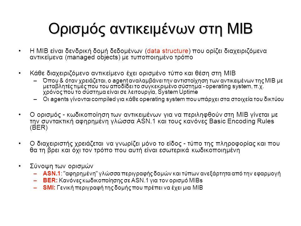 Ορισμός αντικειμένων στη MIB Η MIB είναι δενδρική δομή δεδομένων (data structure) που ορίζει διαχειριζόμενα αντικείμενα (managed objects) με τυποποιημ