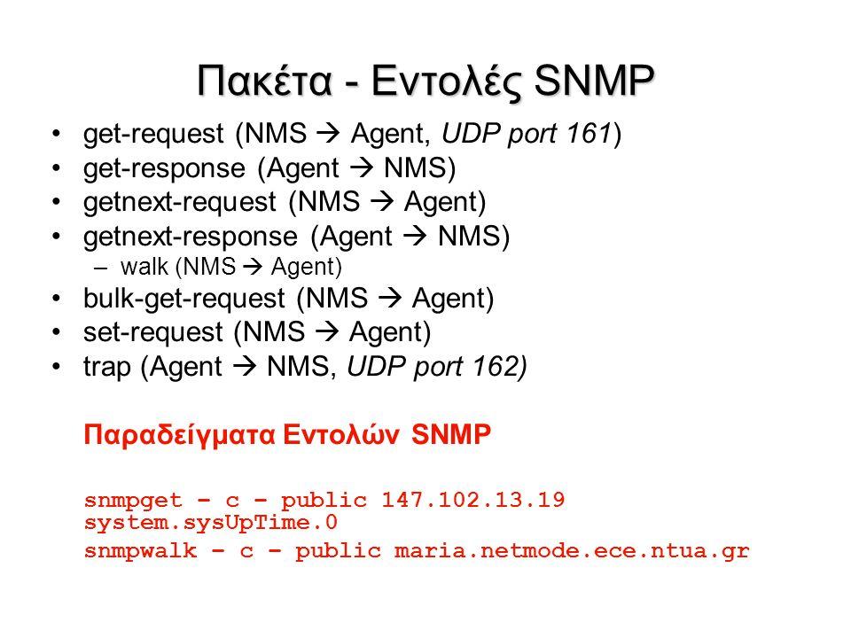 Πακέτα - Εντολές SNMP get-request (NMS  Agent, UDP port 161) get-response (Agent  NMS) getnext-request (NMS  Agent) getnext-response (Agent  NMS)
