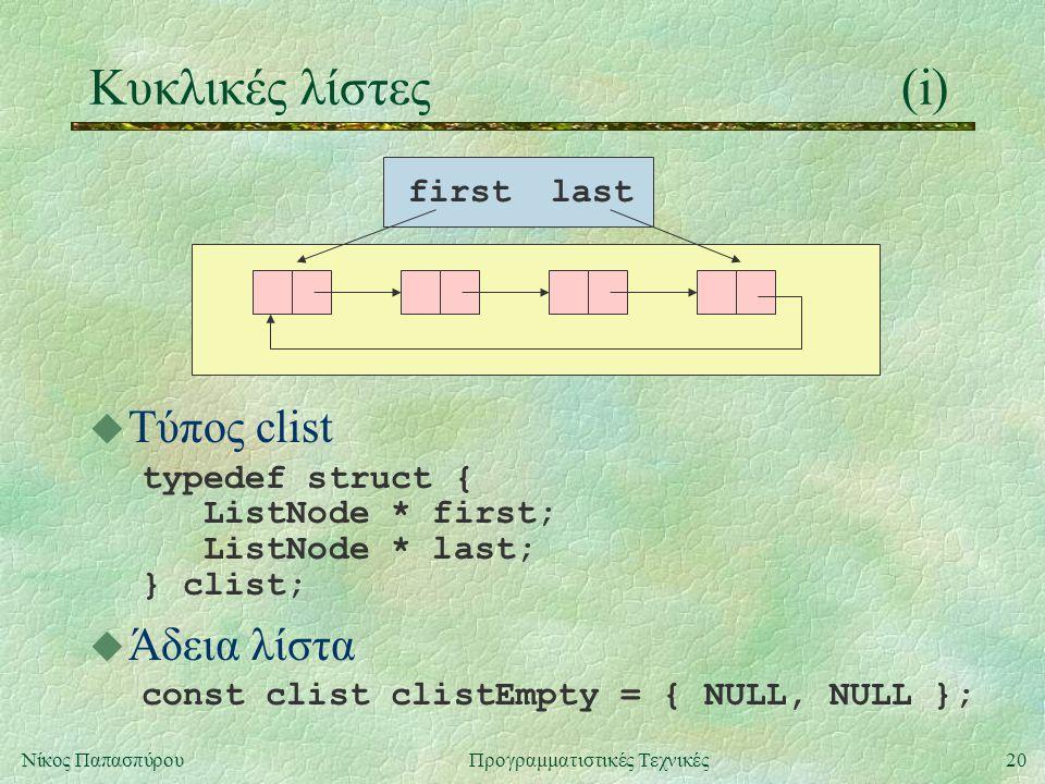 20Νίκος ΠαπασπύρουΠρογραμματιστικές Τεχνικές Κυκλικές λίστες(i) u Τύπος clist typedef struct { ListNode * first; ListNode * last; } clist; u Άδεια λίστα const clist clistEmpty = { NULL, NULL }; firstlast