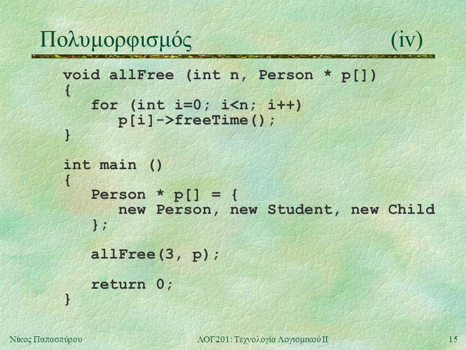 15Νίκος ΠαπασπύρουΛΟΓ201: Τεχνολογία Λογισμικού ΙΙ Πολυμορφισμός(iv) void allFree (int n, Person * p[]) { for (int i=0; i<n; i++) p[i]->freeTime(); } int main () { Person * p[] = { new Person, new Student, new Child }; allFree(3, p); return 0; }