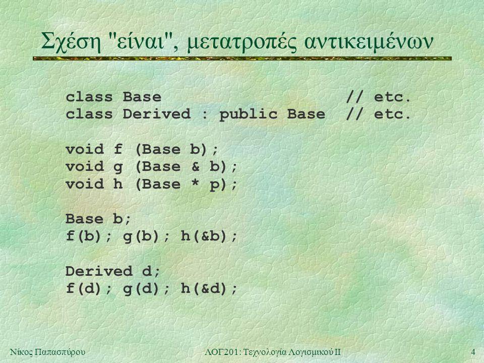 4Νίκος ΠαπασπύρουΛΟΓ201: Τεχνολογία Λογισμικού ΙΙ Σχέση είναι , μετατροπές αντικειμένων class Base // etc.
