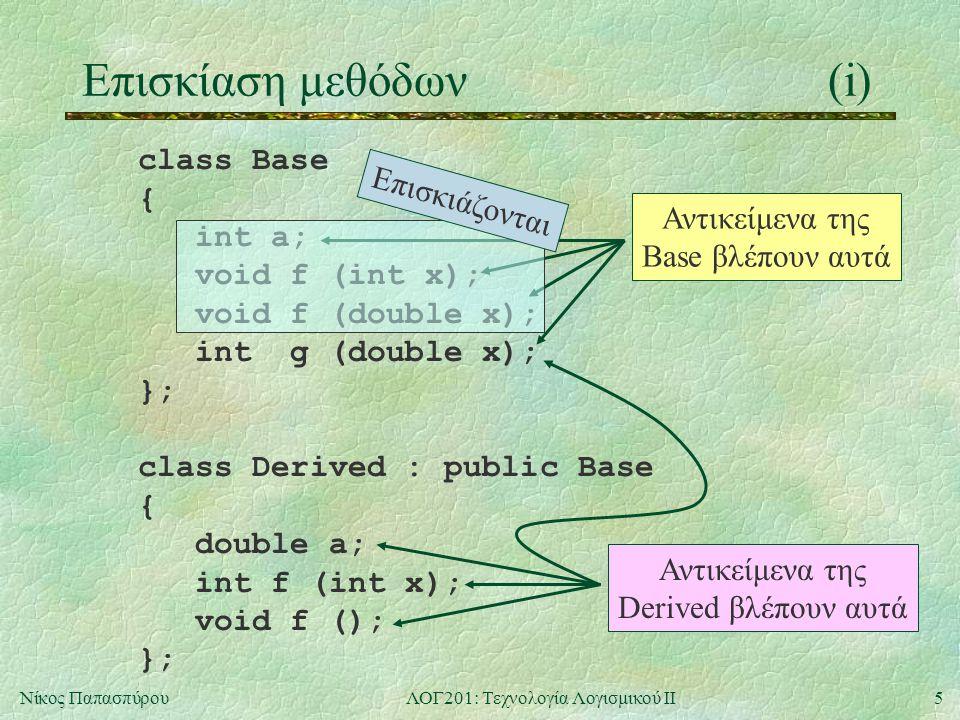 5Νίκος ΠαπασπύρουΛΟΓ201: Τεχνολογία Λογισμικού ΙΙ Επισκίαση μεθόδων(i) class Base { int a; void f (int x); void f (double x); int g (double x); }; class Derived : public Base { double a; int f (int x); void f (); }; Αντικείμενα της Base βλέπουν αυτά Αντικείμενα της Derived βλέπουν αυτά Επισκιάζονται