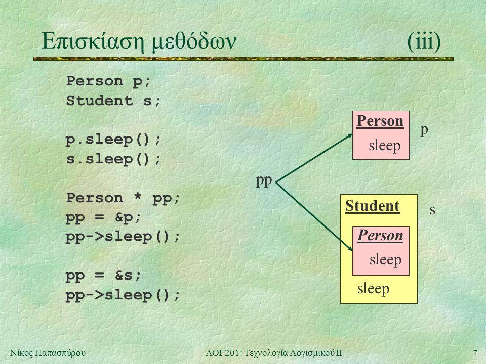 7Νίκος ΠαπασπύρουΛΟΓ201: Τεχνολογία Λογισμικού ΙΙ Επισκίαση μεθόδων(iii) Person p; Student s; p.sleep(); s.sleep(); Person * pp; pp = &p; pp->sleep(); pp = &s; pp->sleep(); Person sleep p Student Person sleep s pp