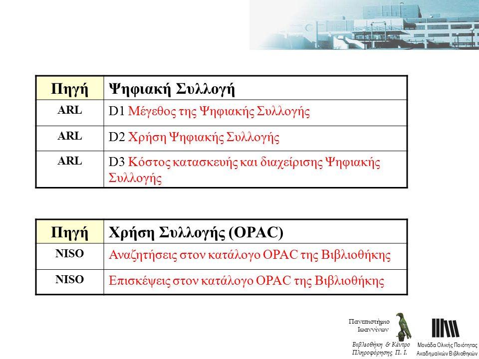 ΠηγήΨηφιακή Συλλογή ARL D1 Μέγεθος της Ψηφιακής Συλλογής ARL D2 Χρήση Ψηφιακής Συλλογής ARL D3 Κόστος κατασκευής και διαχείρισης Ψηφιακής Συλλογής Πανεπιστήμιο Ιωαννίνων Μονάδα Ολικής Ποιότητας Ακαδημαϊκών Βιβλιοθηκών Βιβλιοθήκη & Κέντρο Πληροφόρησης Π.