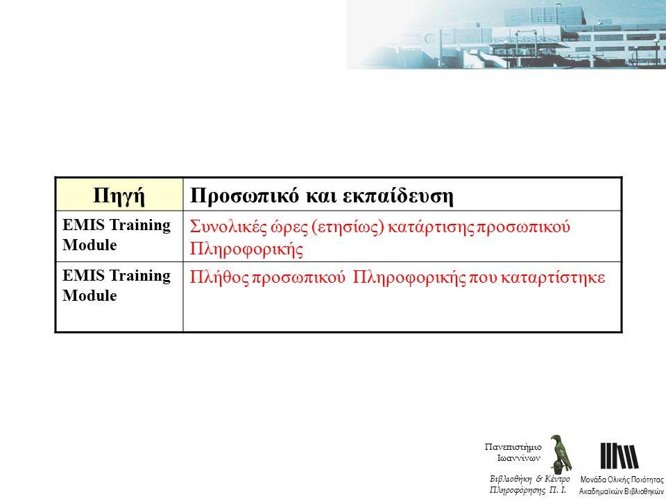Πανεπιστήμιο Ιωαννίνων Μονάδα Ολικής Ποιότητας Ακαδημαϊκών Βιβλιοθηκών Βιβλιοθήκη & Κέντρο Πληροφόρησης Π.