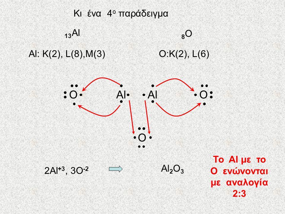 12 Mg 9F9F 12 Mg: K(2),L(8),M(2) 9 F:K(2),L(7) Mg F F Mg +2 F-F- F-F- 12 Mg +2 : K(2),L(8) 9 F - : K(2),L(8) 3 ο παράδειγμα 20 Ca, 17 Cl ; 13 Al, 9 F ; Το Mg με το F ενώνονται με αναλογία 1:2 Εάν «συναντηθούν» δυο άτομα που το ένα θέλει να αποβάλλει 2 ηλεκτρόνια, ενώ το άλλο θέλει να προσλάβει ένα, τότε θα δημιουργηθεί μεταξύ τους ιοντικός δεσμός;
