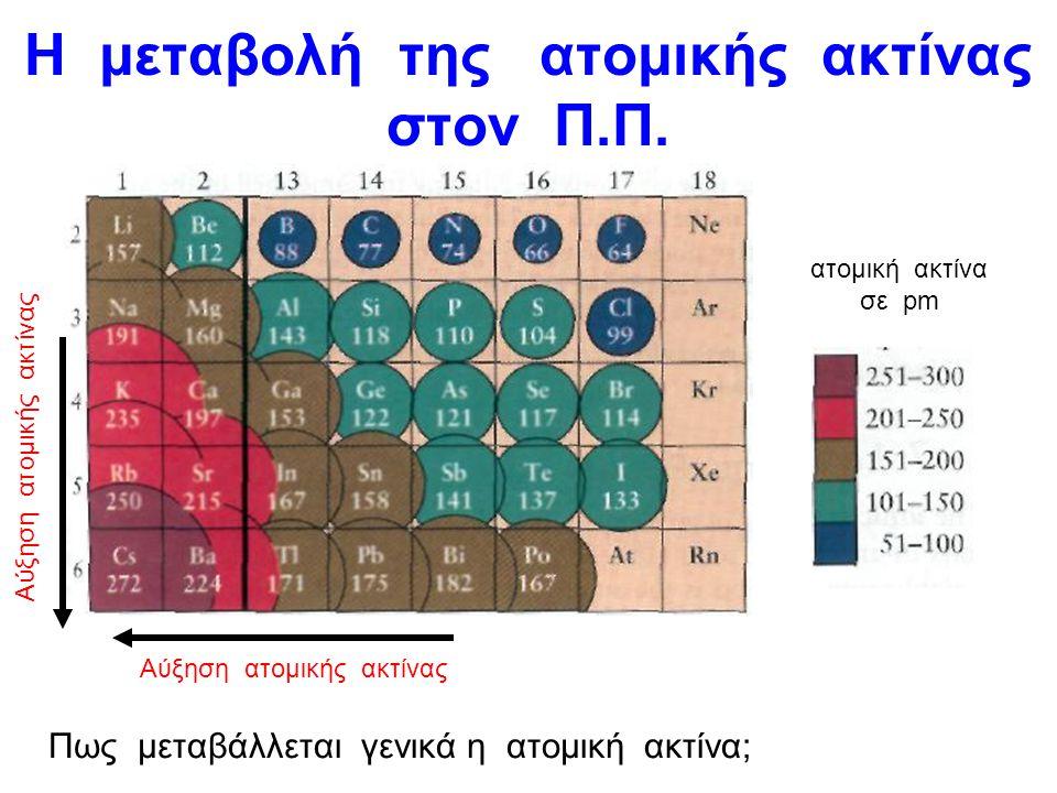 + + 11 Na 19 K Τόσο το νάτριο, όσο και το κάλιο έχουν ένα ηλεκτρόνιο στην εξωτερική τους στιβάδα. Ποια από τα δυο στοιχεία νομίζετε ότι θα αποβάλλει ε