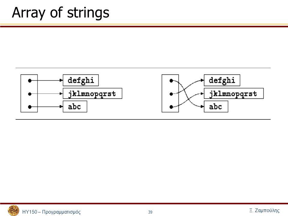 ΗΥ150 – Προγραμματισμός Ξ. Ζαμπούλης 39 Array of strings