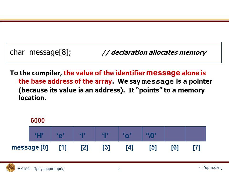 ΗΥ150 – Προγραμματισμός Ξ. Ζαμπούλης 8 char message[8]; // declaration allocates memory To the compiler, the value of the identifier message alone is